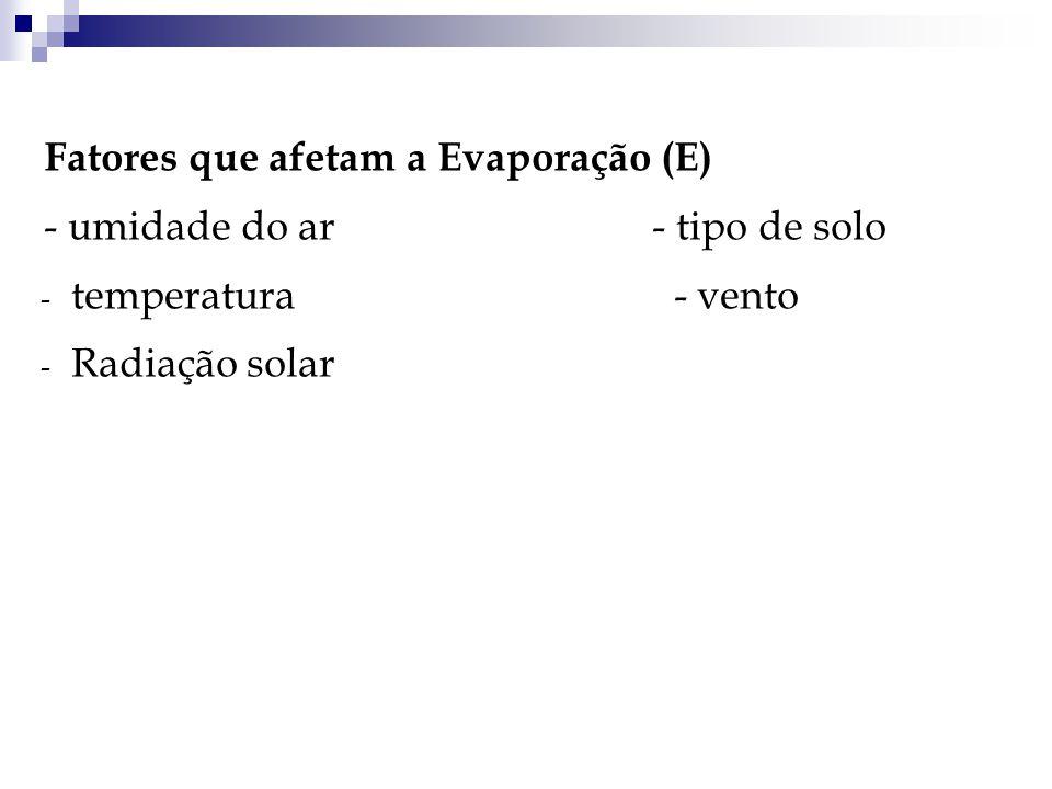 Fatores que afetam a Evaporação (E)