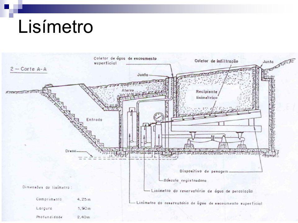 Lisímetro