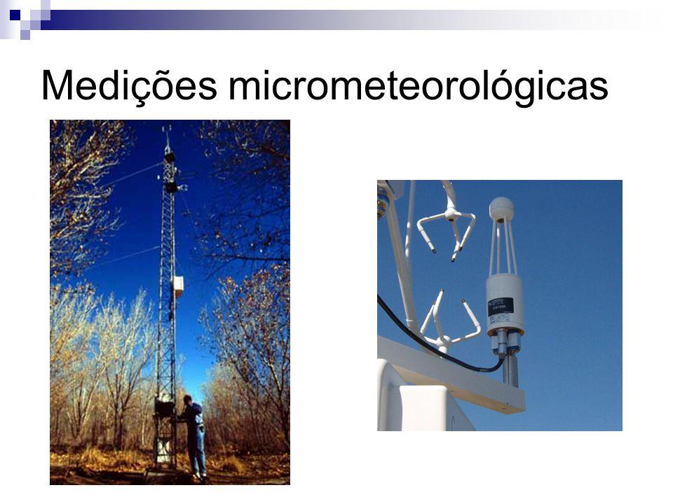Medições micrometeorológicas