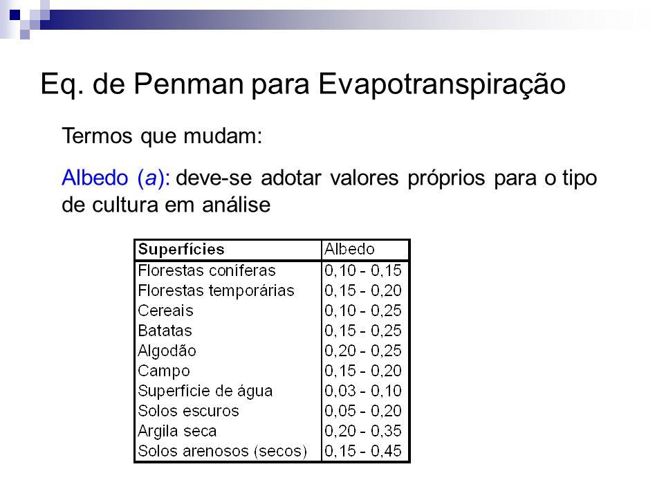 Eq. de Penman para Evapotranspiração