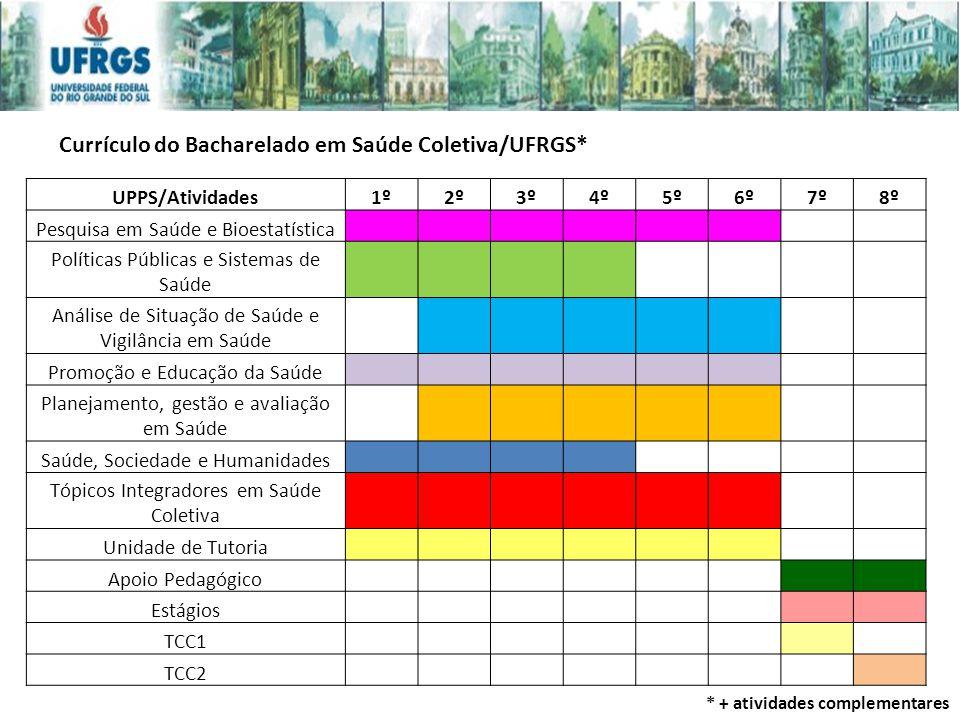 Currículo do Bacharelado em Saúde Coletiva/UFRGS*