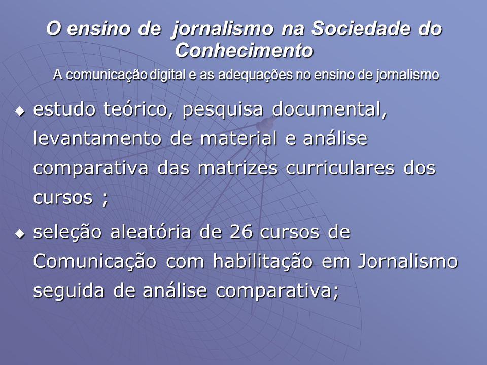 O ensino de jornalismo na Sociedade do Conhecimento A comunicação digital e as adequações no ensino de jornalismo