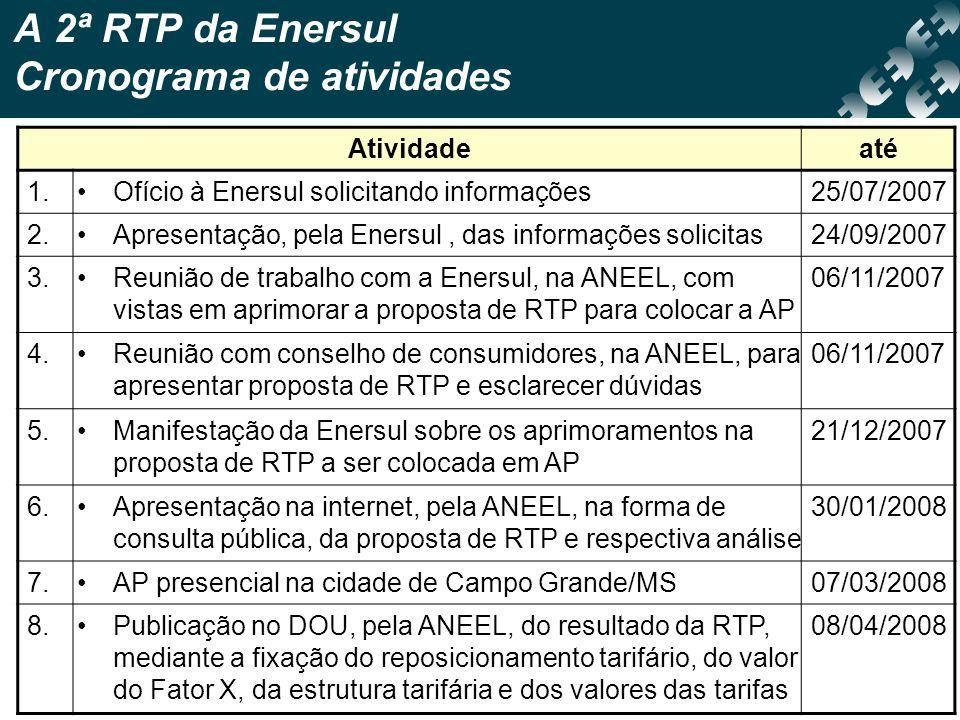 A 2ª RTP da Enersul Cronograma de atividades