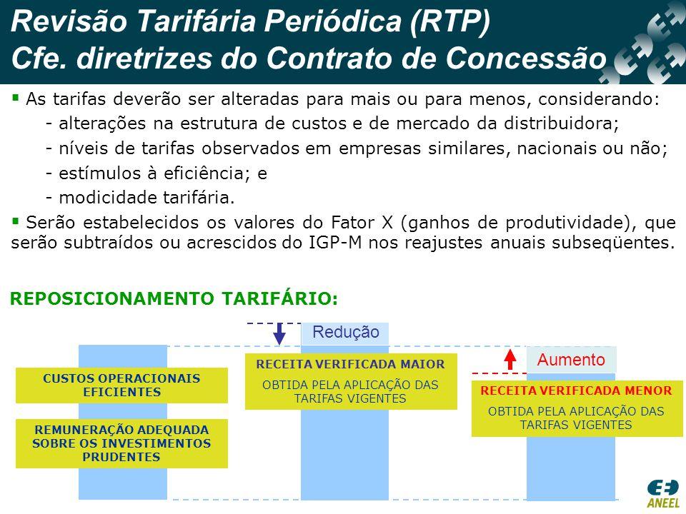 Revisão Tarifária Periódica (RTP) Cfe