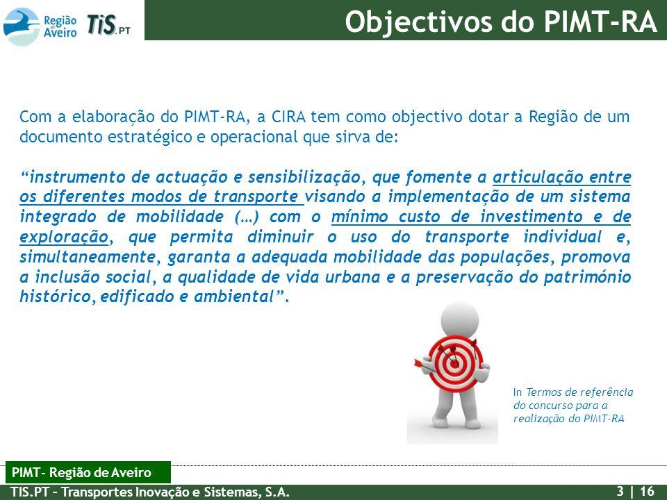 Objectivos do PIMT-RA Com a elaboração do PIMT-RA, a CIRA tem como objectivo dotar a Região de um documento estratégico e operacional que sirva de: