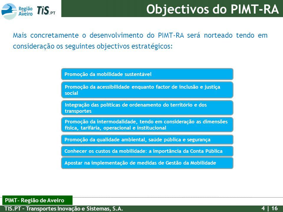 Objectivos do PIMT-RA Mais concretamente o desenvolvimento do PIMT-RA será norteado tendo em consideração os seguintes objectivos estratégicos: