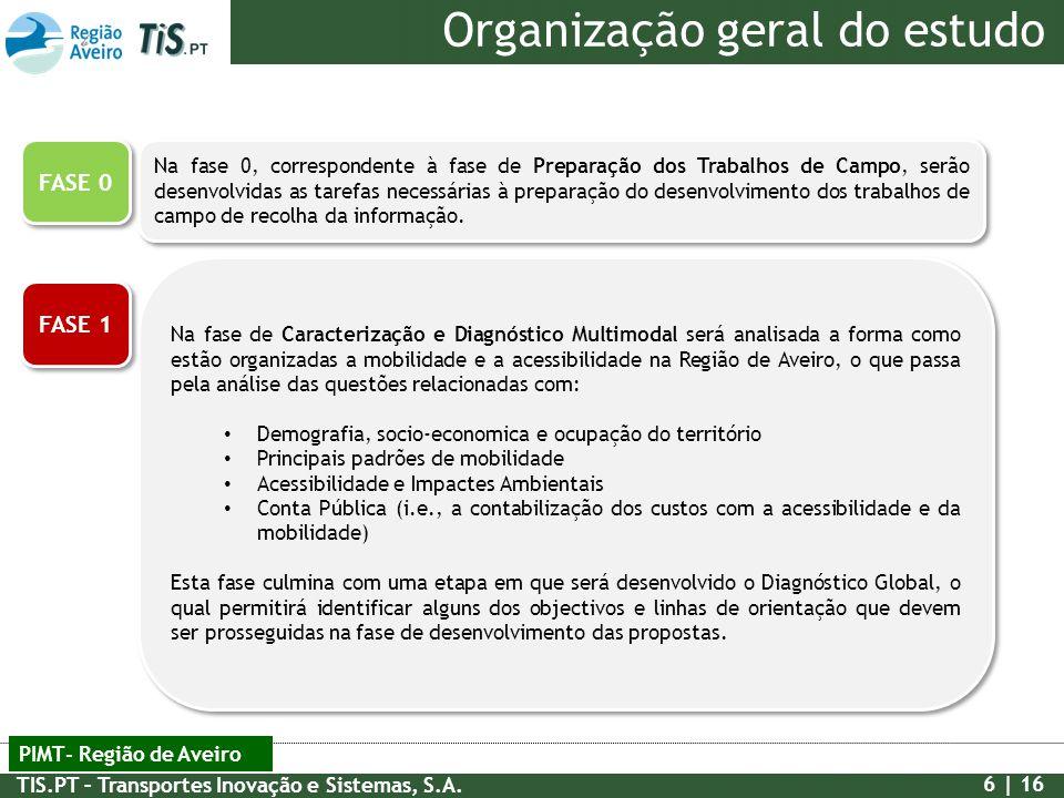 Organização geral do estudo