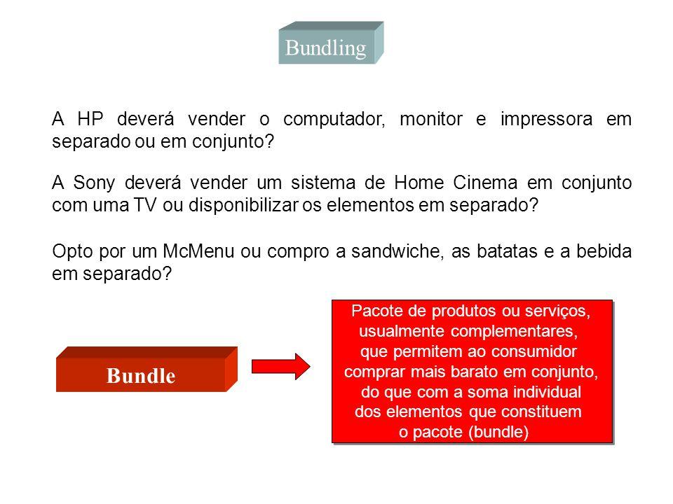 Bundling A HP deverá vender o computador, monitor e impressora em separado ou em conjunto