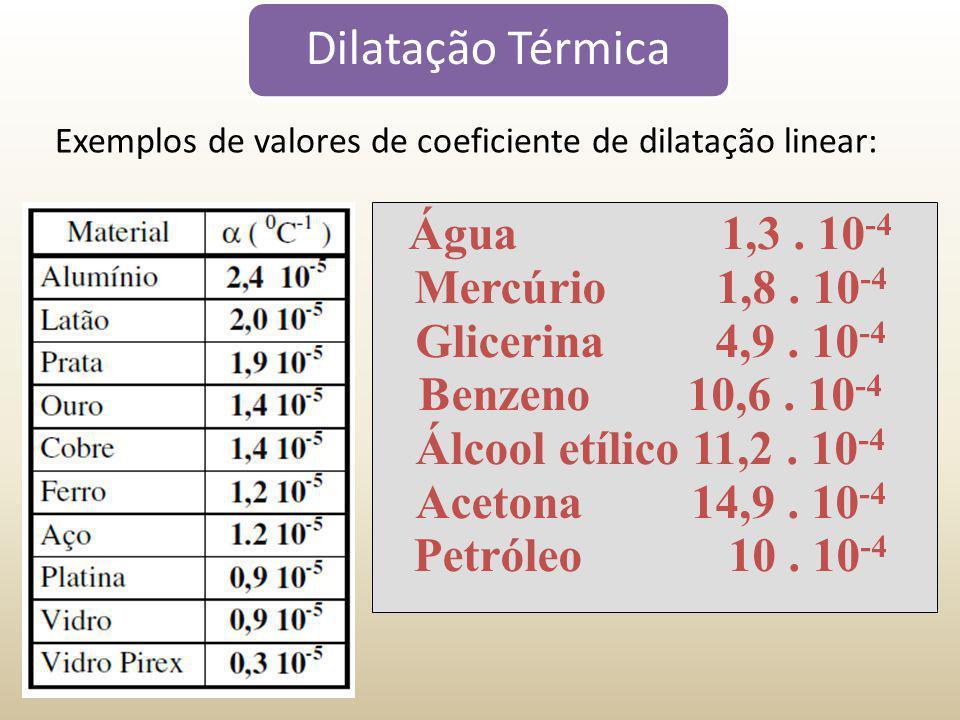 Água 1,3 . 10-4 Mercúrio 1,8 . 10-4 Glicerina 4,9 . 10-4
