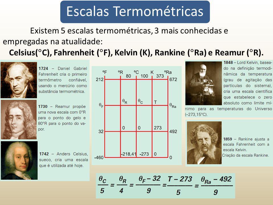Celsius(C), Fahrenheit (F), Kelvin (K), Rankine (Ra) e Reamur (R).