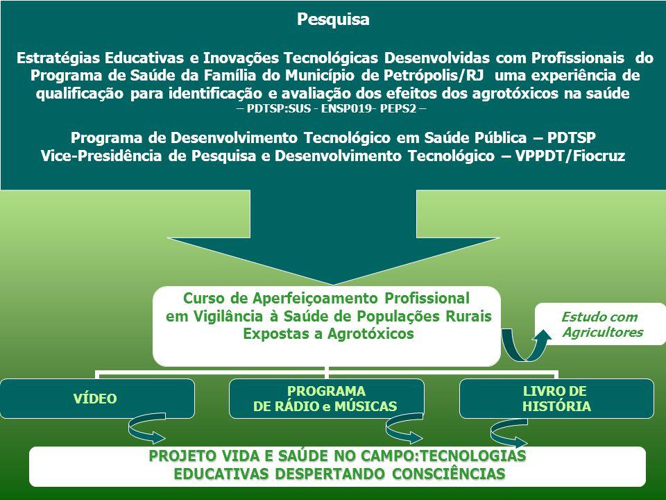 Pesquisa Estratégias Educativas e Inovações Tecnológicas Desenvolvidas com Profissionais do.