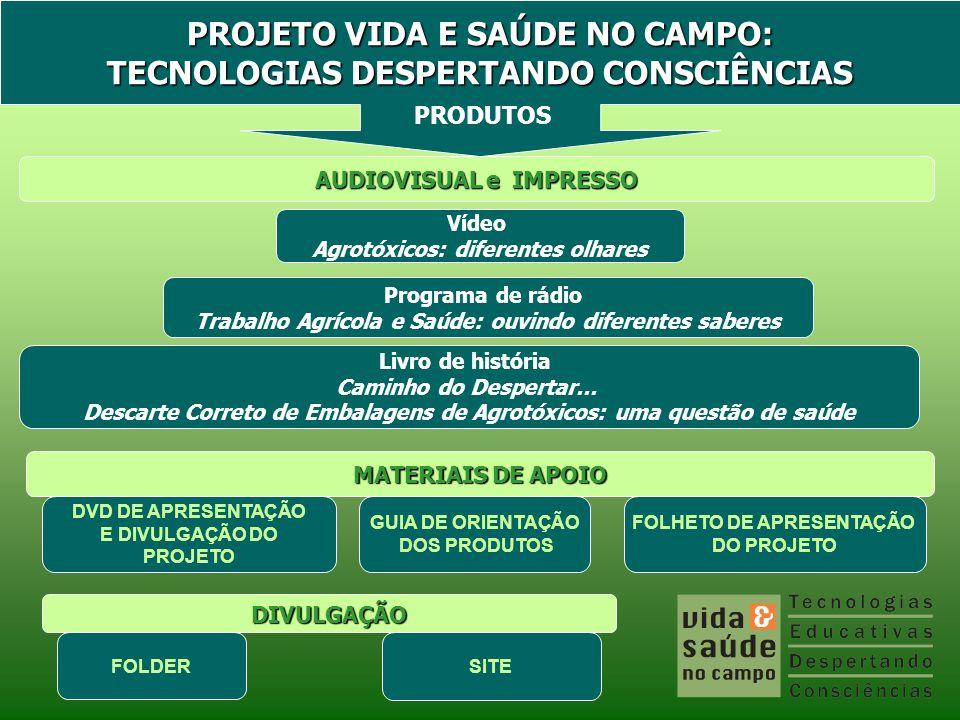 PROJETO VIDA E SAÚDE NO CAMPO: TECNOLOGIAS DESPERTANDO CONSCIÊNCIAS