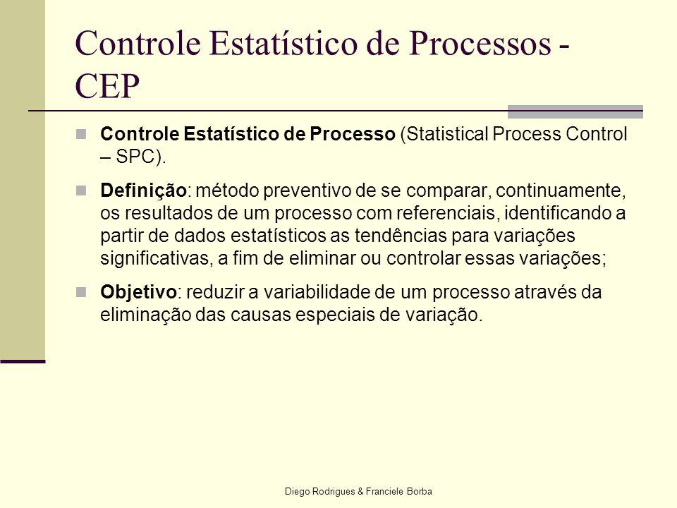 Controle Estatístico de Processos - CEP