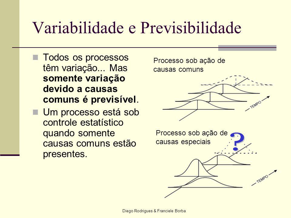 Variabilidade e Previsibilidade