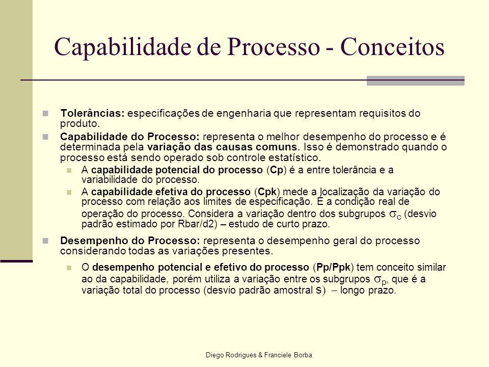 Capabilidade de Processo - Conceitos