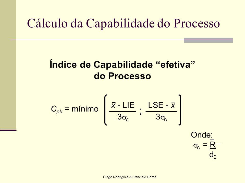 Cálculo da Capabilidade do Processo