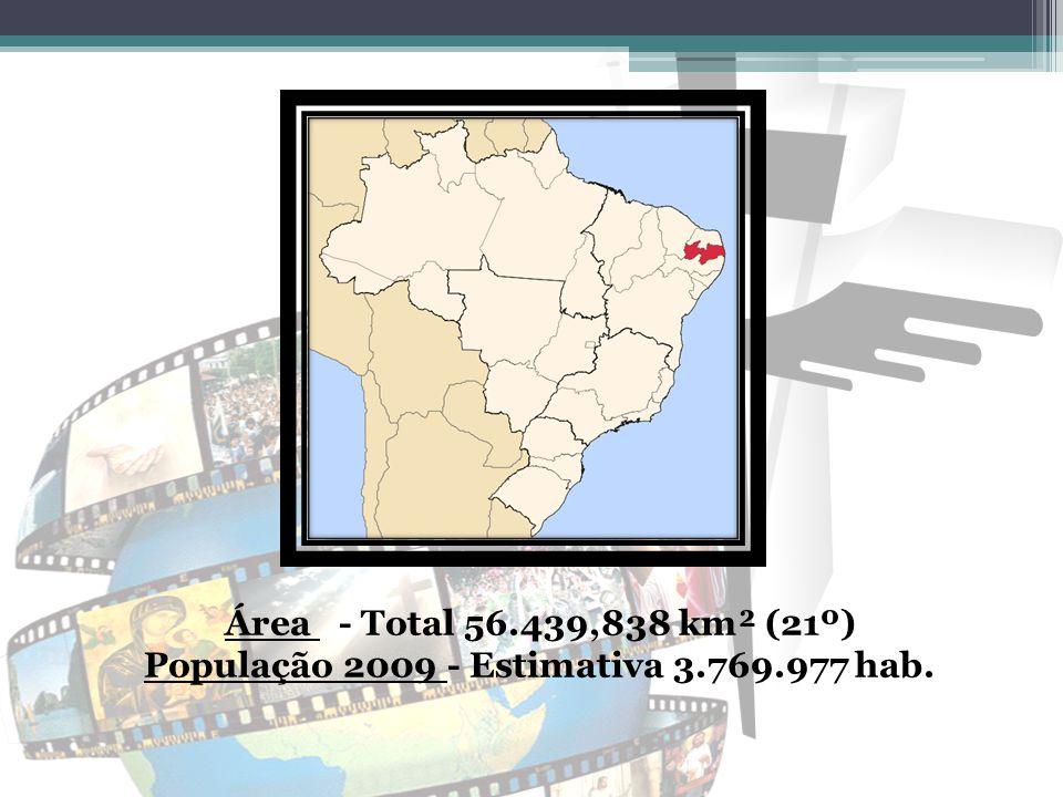População 2009 - Estimativa 3.769.977 hab.