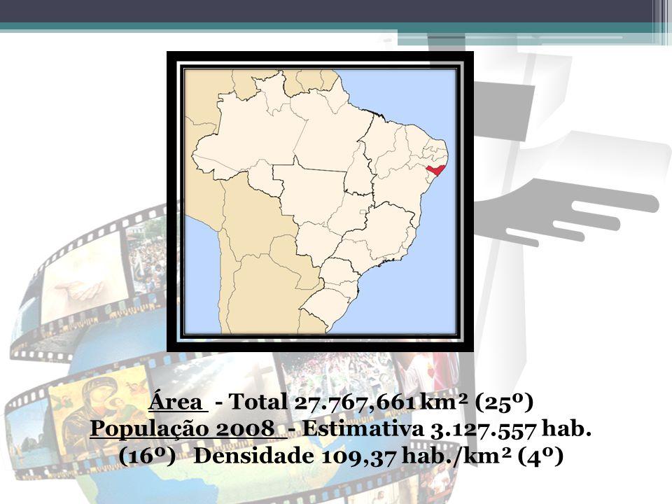População 2008 - Estimativa 3.127.557 hab.
