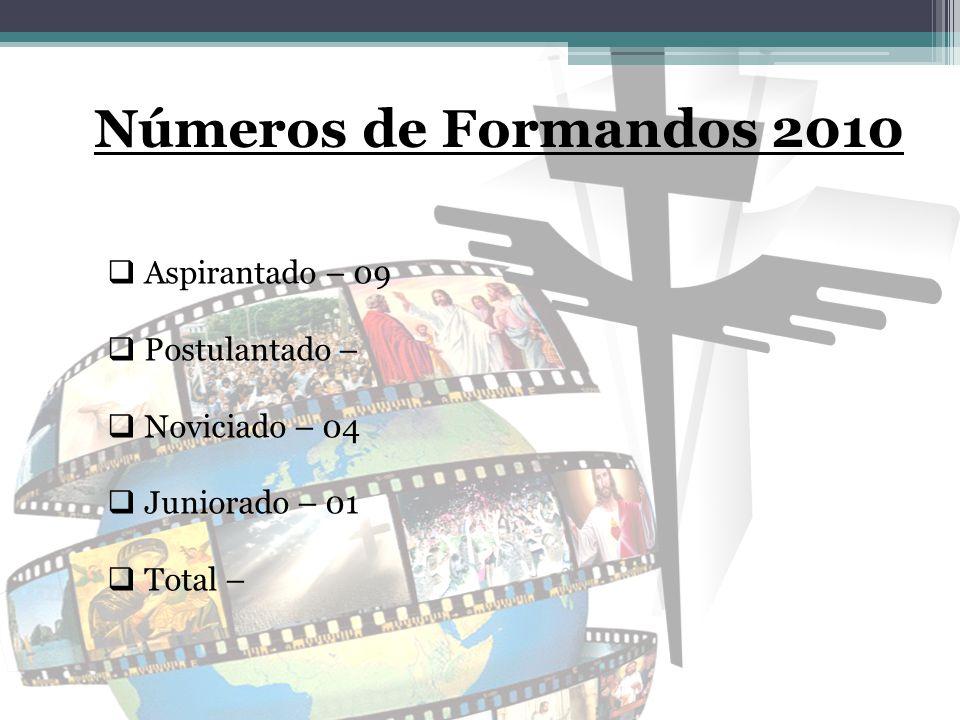 Números de Formandos 2010 Aspirantado – 09 Postulantado –