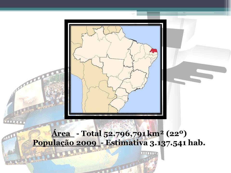 Área - Total 52. 796,791 km² (22º) População 2009 - Estimativa 3. 137