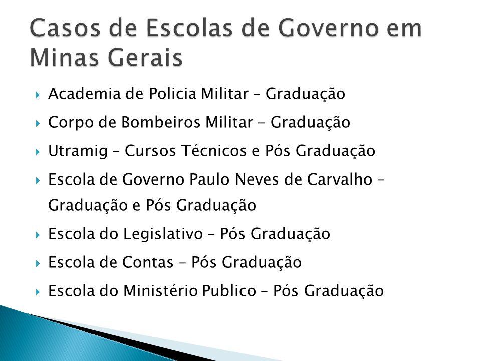 Casos de Escolas de Governo em Minas Gerais