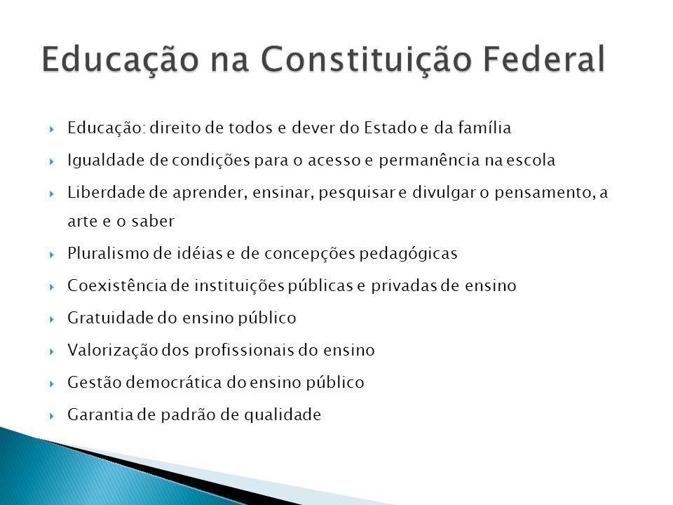 Educação na Constituição Federal