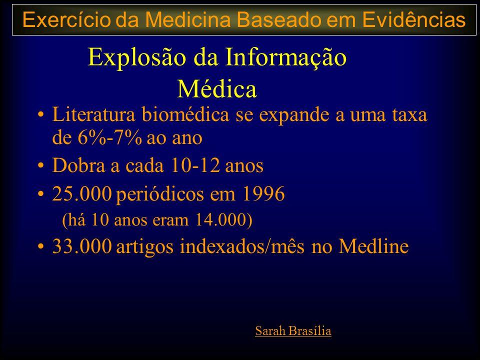 Explosão da Informação Médica