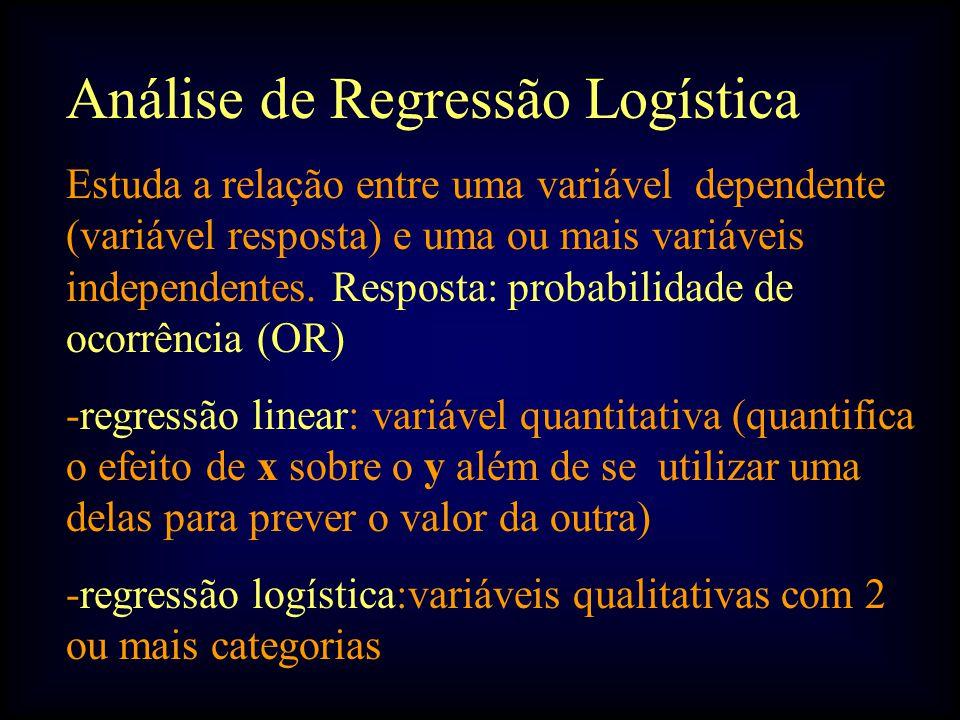 Análise de Regressão Logística