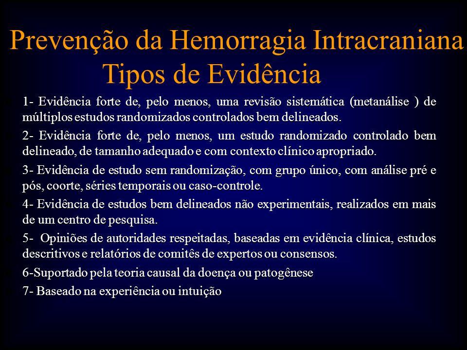 Prevenção da Hemorragia Intracraniana Tipos de Evidência