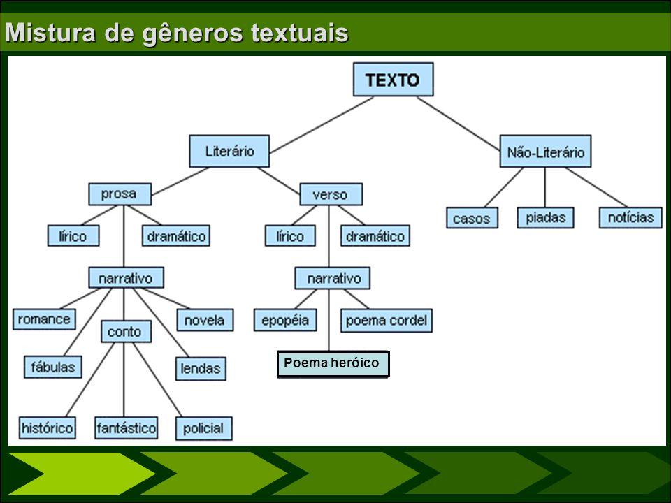 Mistura de gêneros textuais