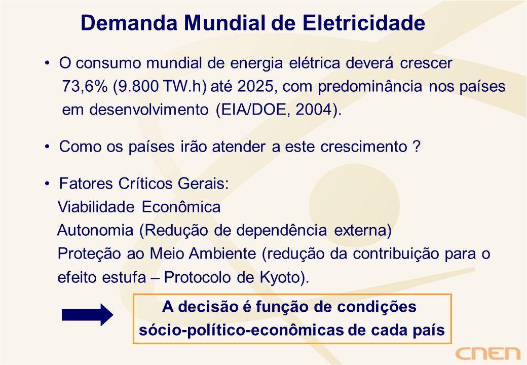 A decisão é função de condições sócio-político-econômicas de cada país
