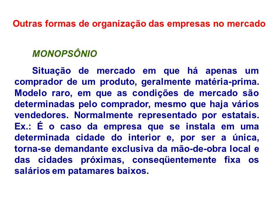 Outras formas de organização das empresas no mercado