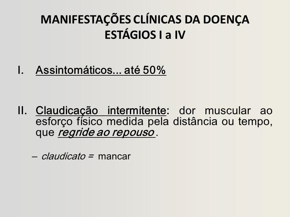 MANIFESTAÇÕES CLÍNICAS DA DOENÇA ESTÁGIOS I a IV