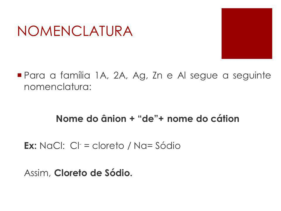 Nome do ânion + de + nome do cátion