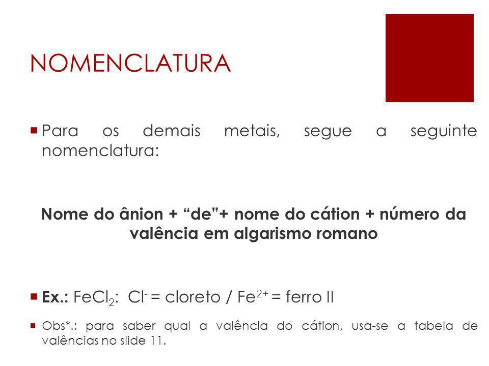 NOMENCLATURA Para os demais metais, segue a seguinte nomenclatura: