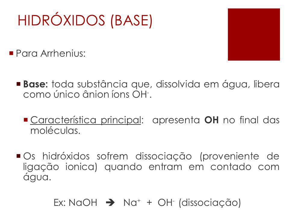 Ex: NaOH  Na+ + OH- (dissociação)