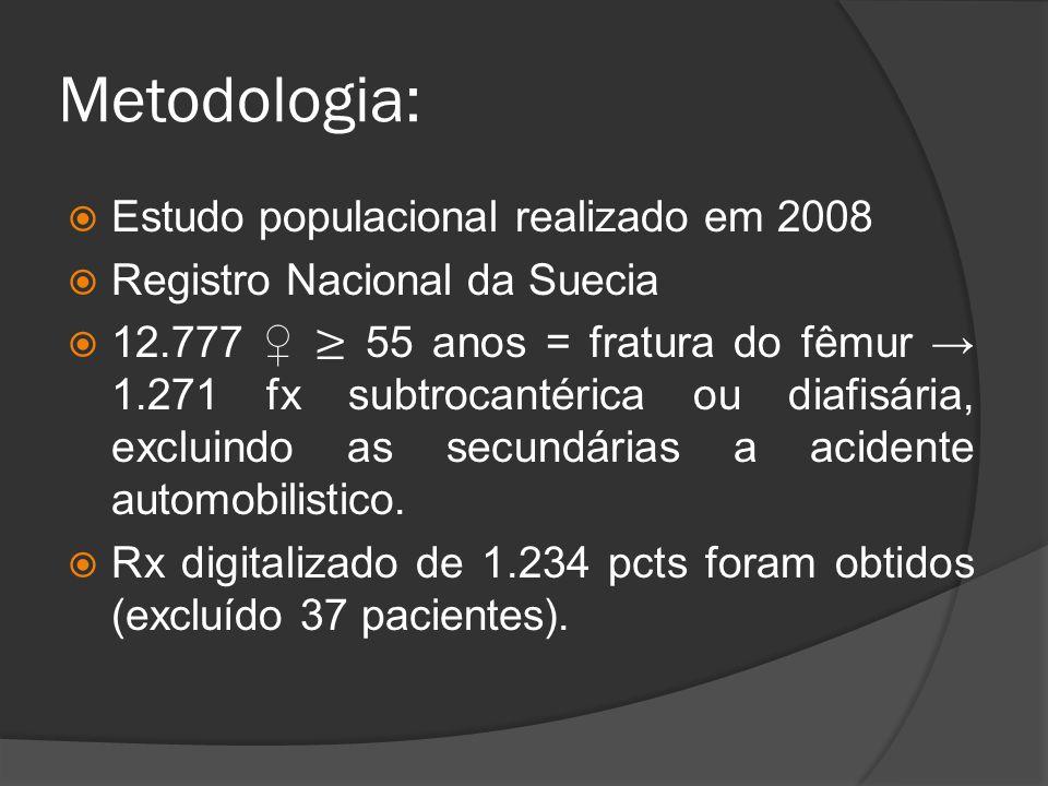 Metodologia: Estudo populacional realizado em 2008