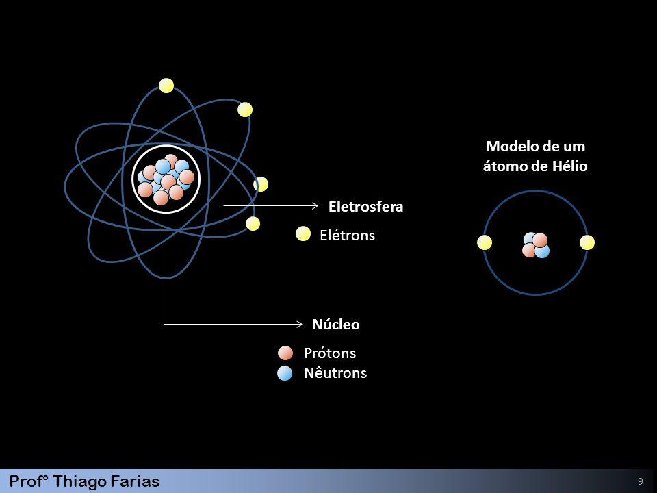 Modelo de um átomo de Hélio