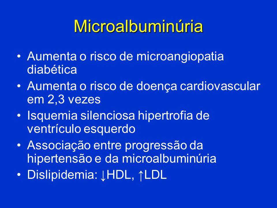 Microalbuminúria Aumenta o risco de microangiopatia diabética