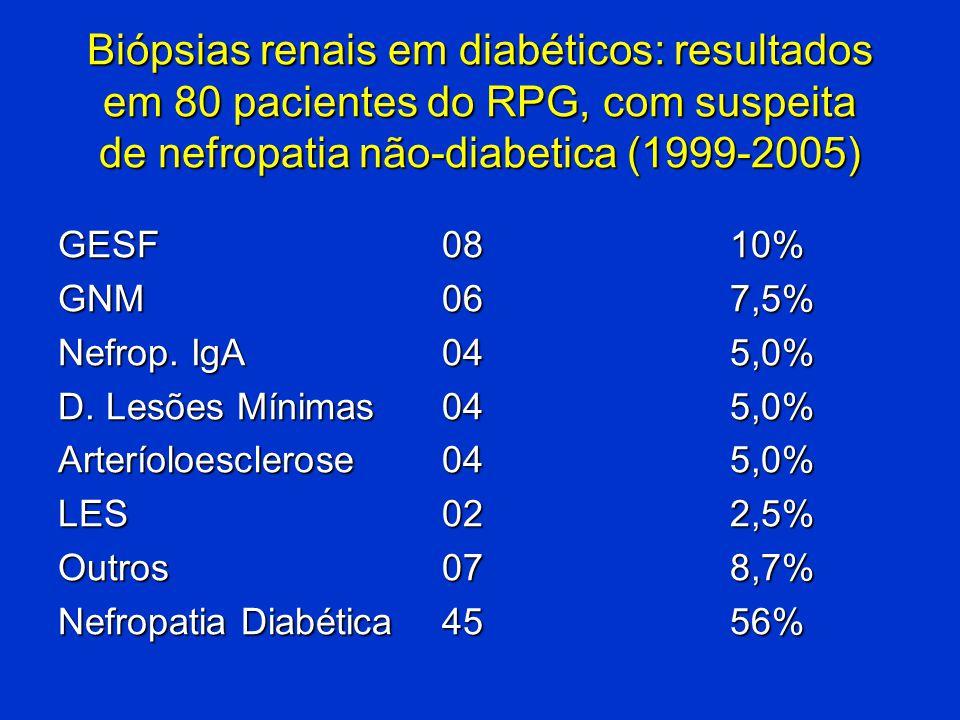 Biópsias renais em diabéticos: resultados em 80 pacientes do RPG, com suspeita de nefropatia não-diabetica (1999-2005)