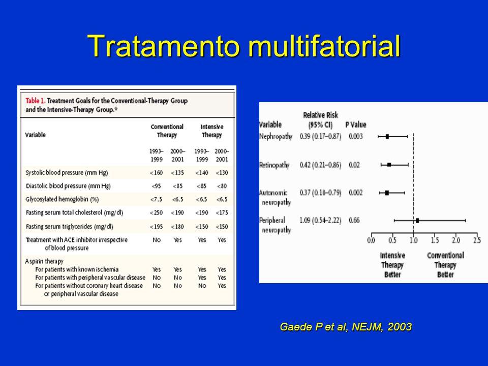 Tratamento multifatorial