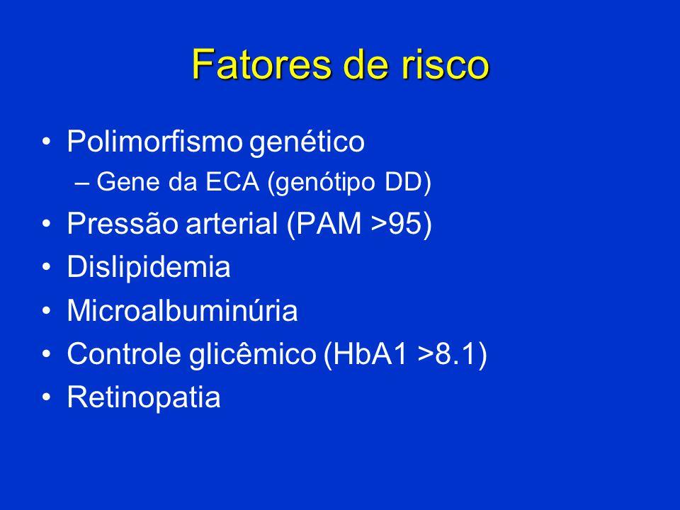 Fatores de risco Polimorfismo genético Pressão arterial (PAM >95)