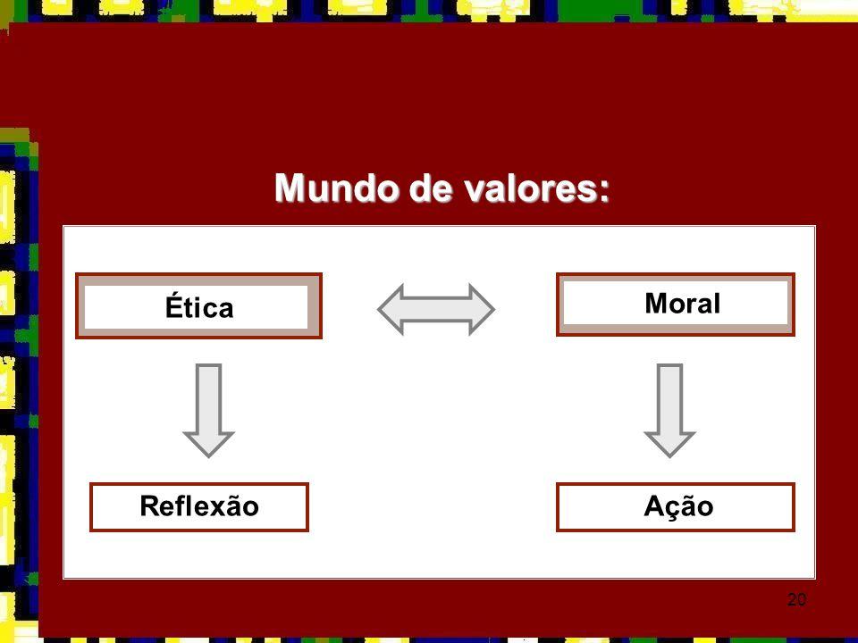 Mundo de valores: Ética Moral Reflexão Ação
