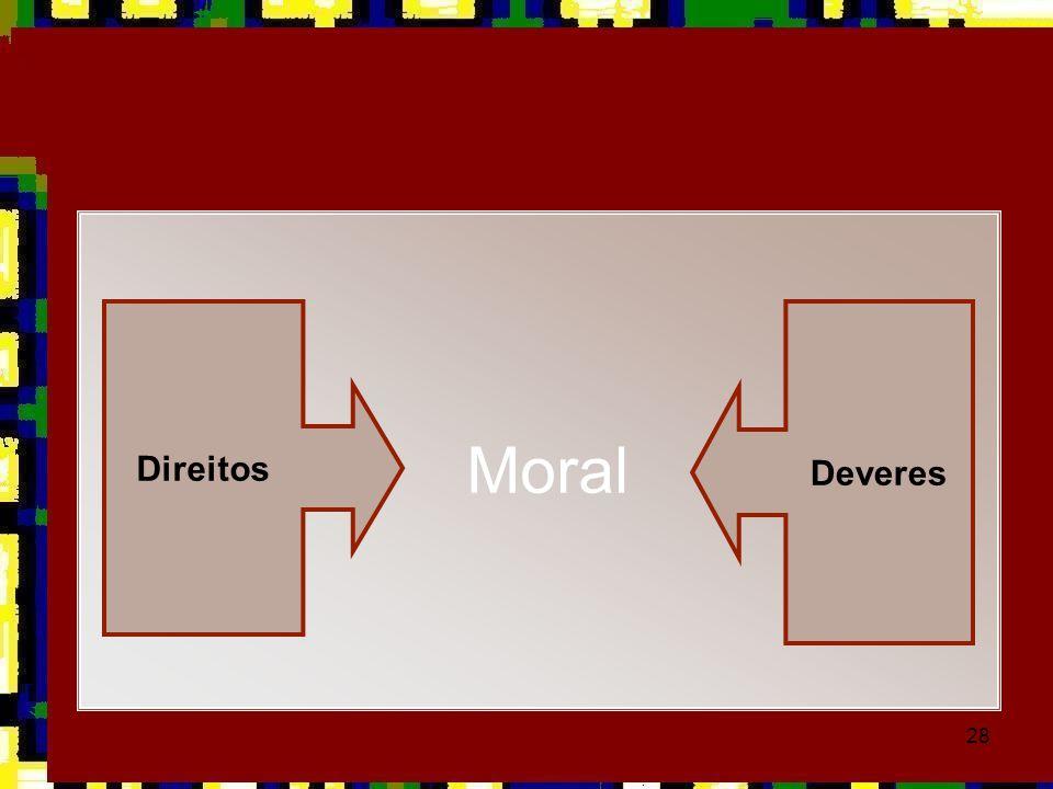 Direitos Deveres Moral