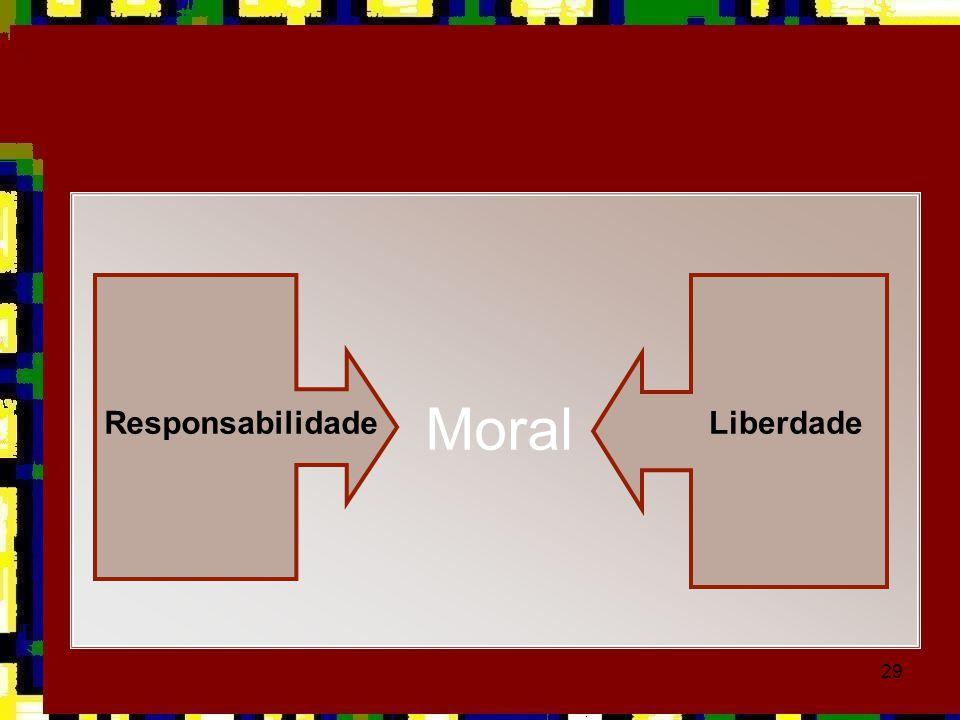 Moral Responsabilidade Liberdade
