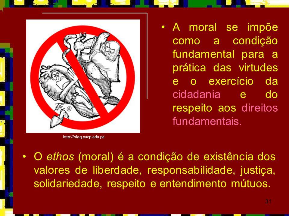 A moral se impõe como a condição fundamental para a prática das virtudes e o exercício da cidadania e do respeito aos direitos fundamentais.