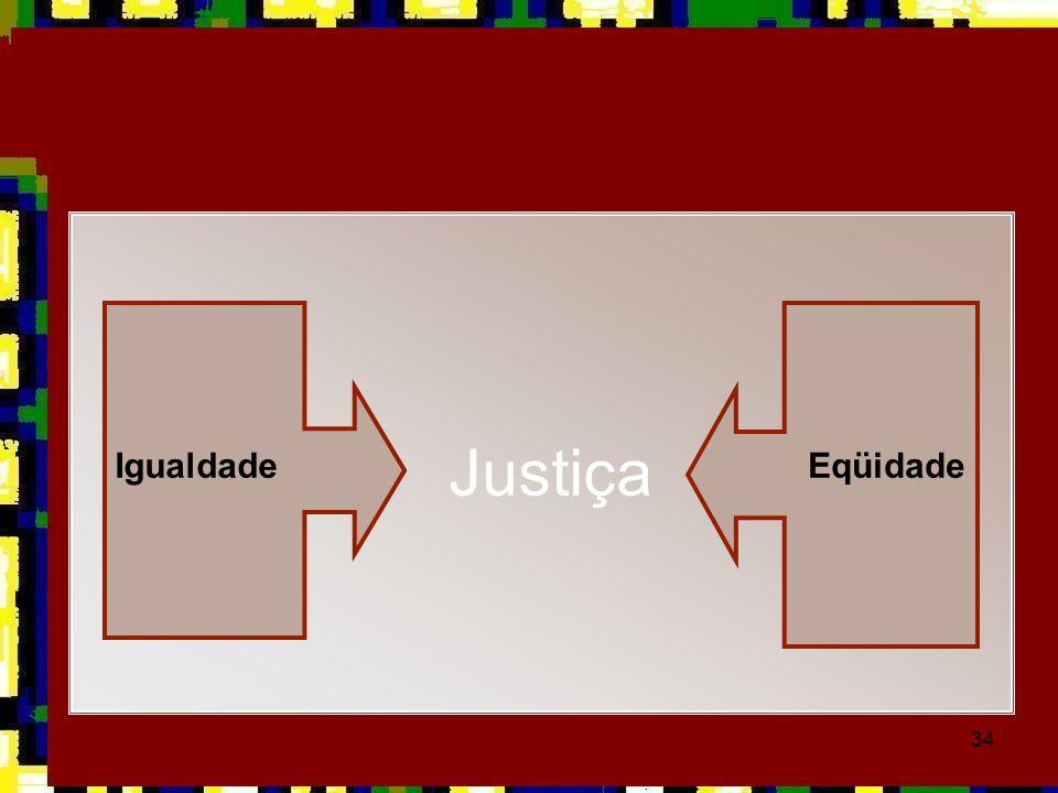 Justiça Igualdade Eqüidade