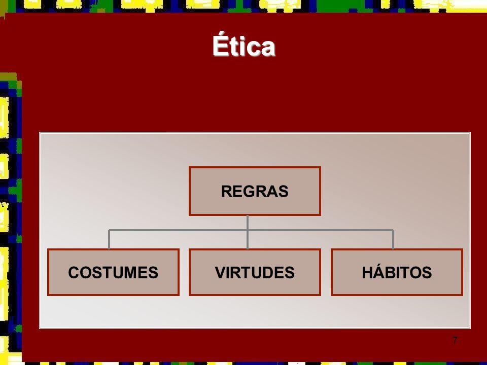 Ética REGRAS COSTUMES VIRTUDES HÁBITOS