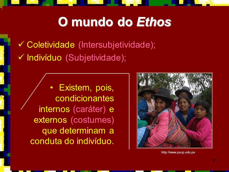 O mundo do Ethos Coletividade (Intersubjetividade);