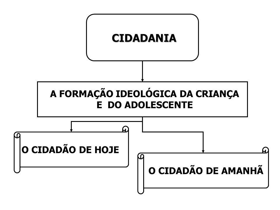 A FORMAÇÃO IDEOLÓGICA DA CRIANÇA
